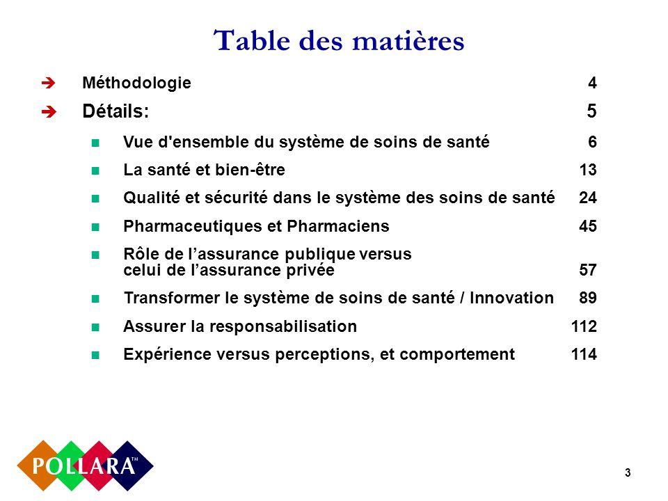 3 Table des matières Méthodologie4 Détails:5 Vue d'ensemble du système de soins de santé6 La santé et bien-être13 Qualité et sécurité dans le système