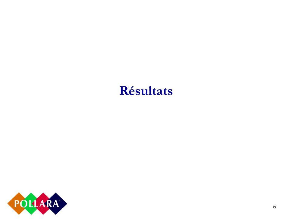 5 Résultats
