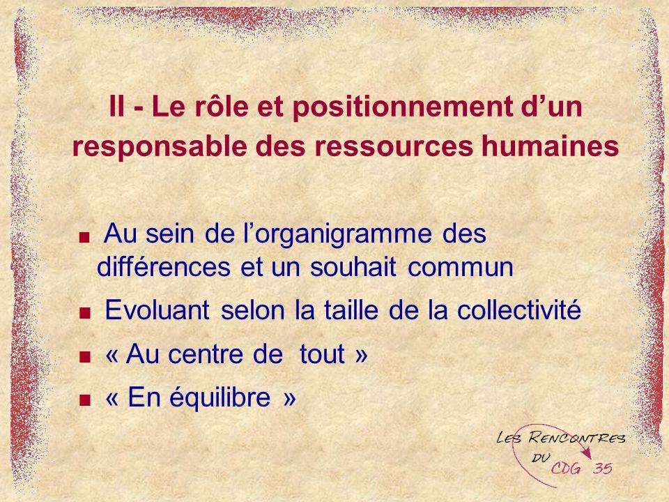 II - Le rôle et positionnement dun responsable des ressources humaines Au sein de lorganigramme des différences et un souhait commun Evoluant selon la
