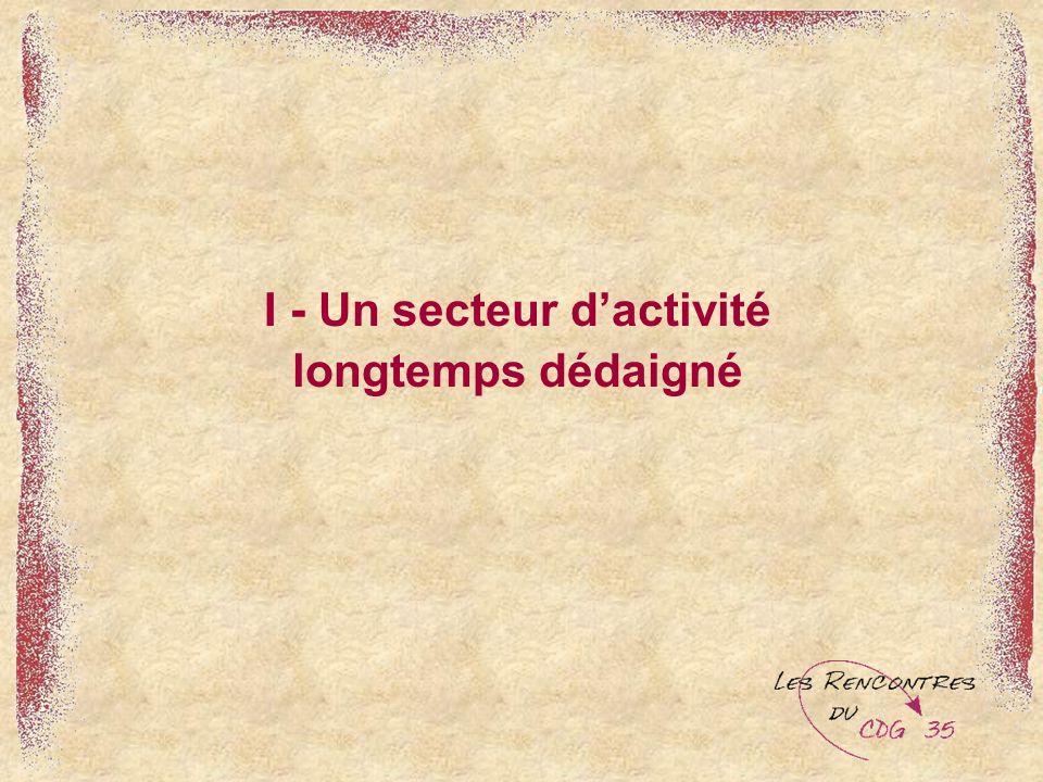 I - Un secteur dactivité longtemps dédaigné
