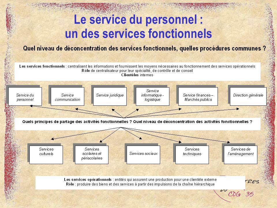 Le service du personnel : un des services fonctionnels