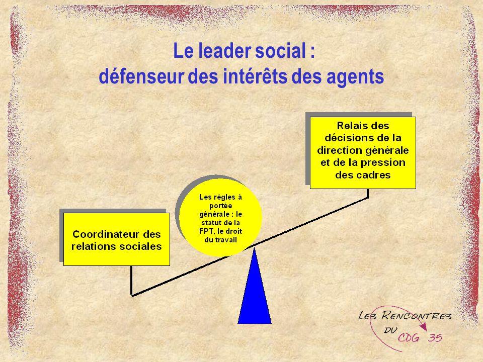 Le leader social : défenseur des intérêts des agents