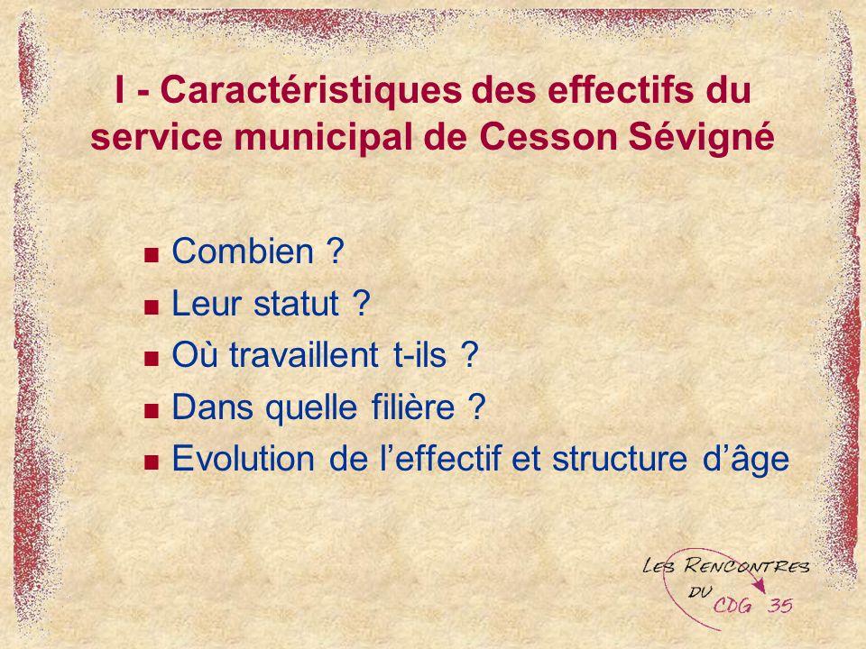 I - Caractéristiques des effectifs du service municipal de Cesson Sévigné Combien ? Leur statut ? Où travaillent t-ils ? Dans quelle filière ? Evoluti