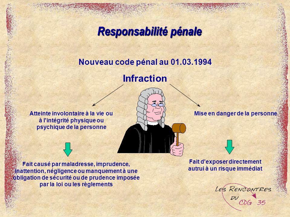 Responsabilité pénale Nouveau code pénal au 01.03.1994 Infraction Atteinte involontaire à la vie ou à l'intégrité physique ou psychique de la personne