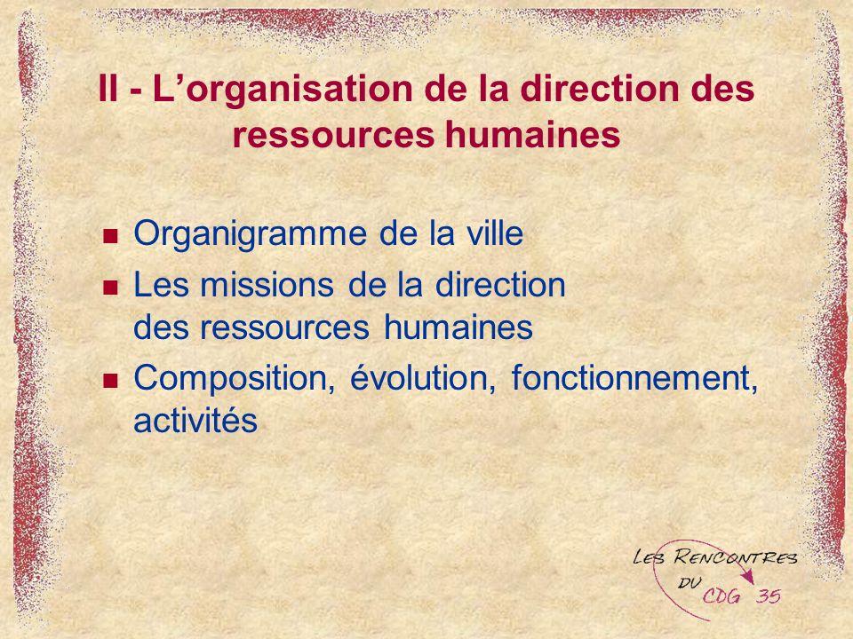 II - Lorganisation de la direction des ressources humaines Organigramme de la ville Les missions de la direction des ressources humaines Composition,