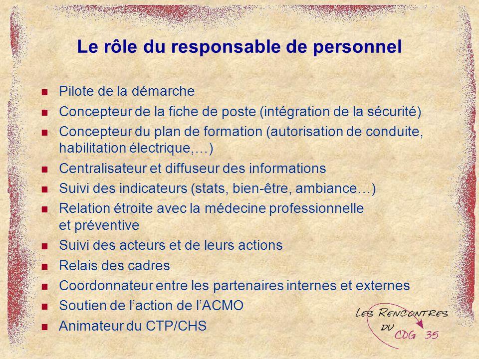 Le rôle du responsable de personnel Pilote de la démarche Concepteur de la fiche de poste (intégration de la sécurité) Concepteur du plan de formation