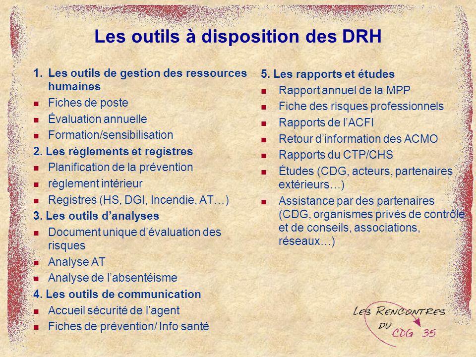 Les outils à disposition des DRH 1. Les outils de gestion des ressources humaines Fiches de poste Évaluation annuelle Formation/sensibilisation 2. Les