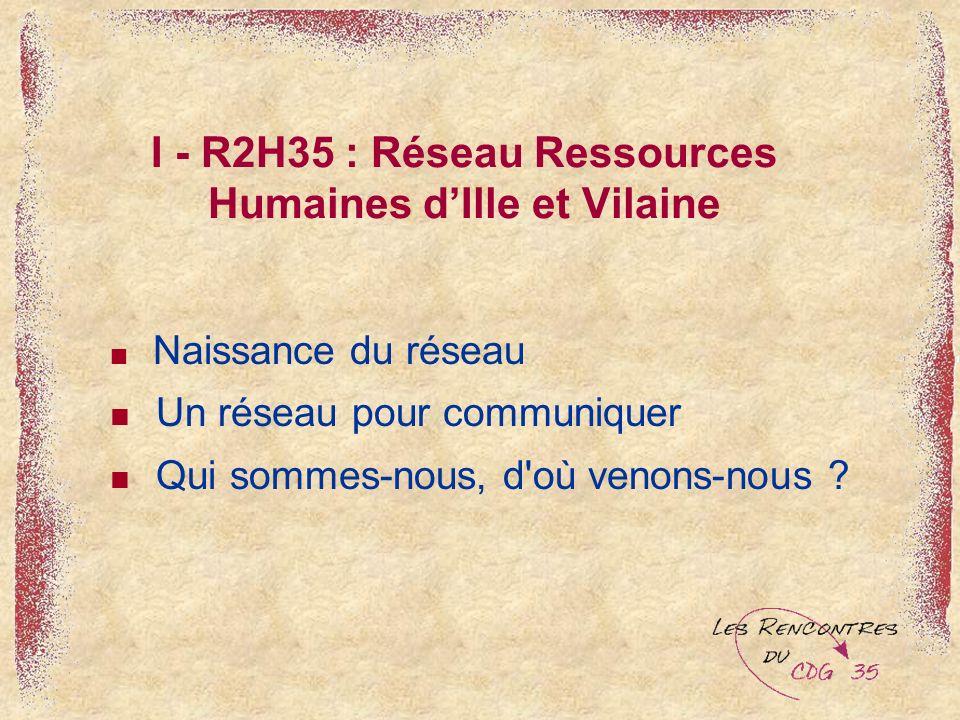 I - R2H35 : Réseau Ressources Humaines dIlle et Vilaine Naissance du réseau Un réseau pour communiquer Qui sommes-nous, d'où venons-nous ?
