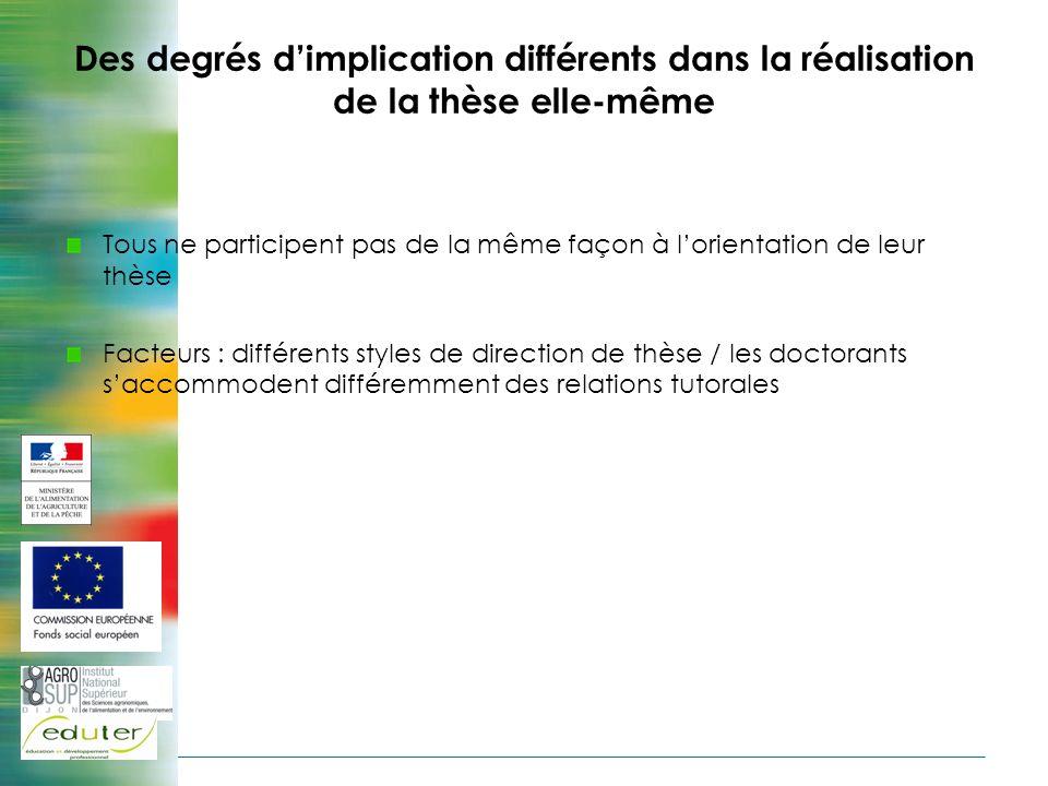 Des degrés dimplication différents dans la réalisation de la thèse elle-même Tous ne participent pas de la même façon à lorientation de leur thèse Fac