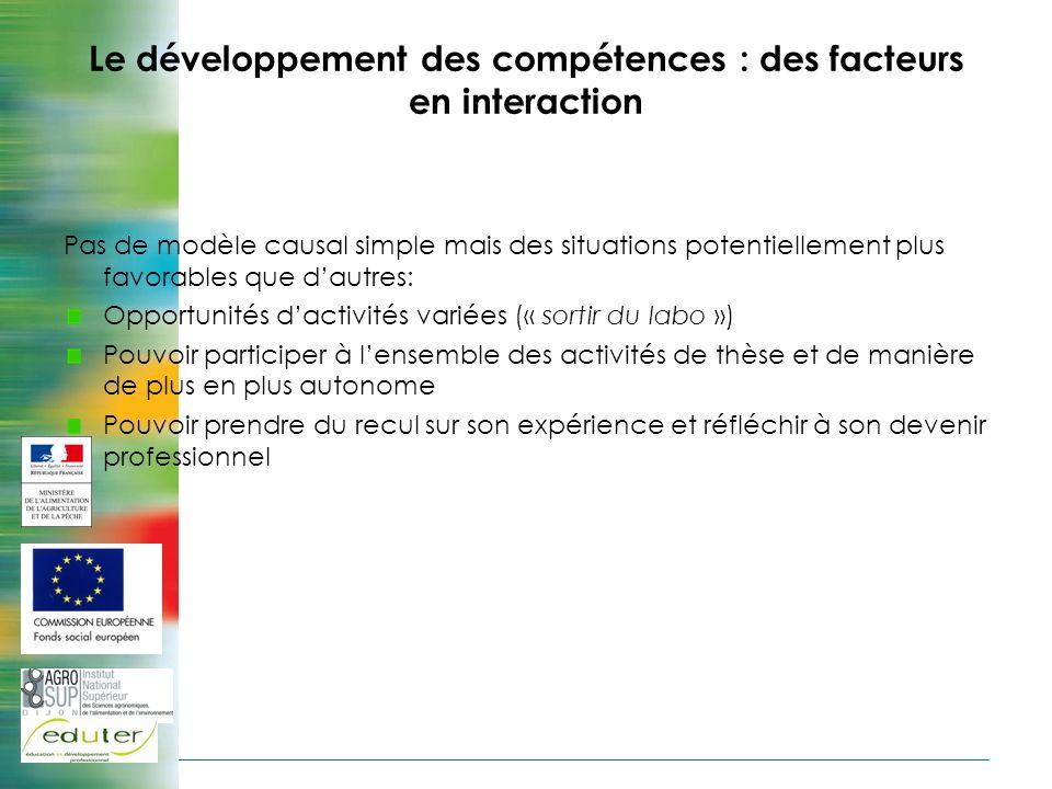Le développement des compétences : des facteurs en interaction Pas de modèle causal simple mais des situations potentiellement plus favorables que dau