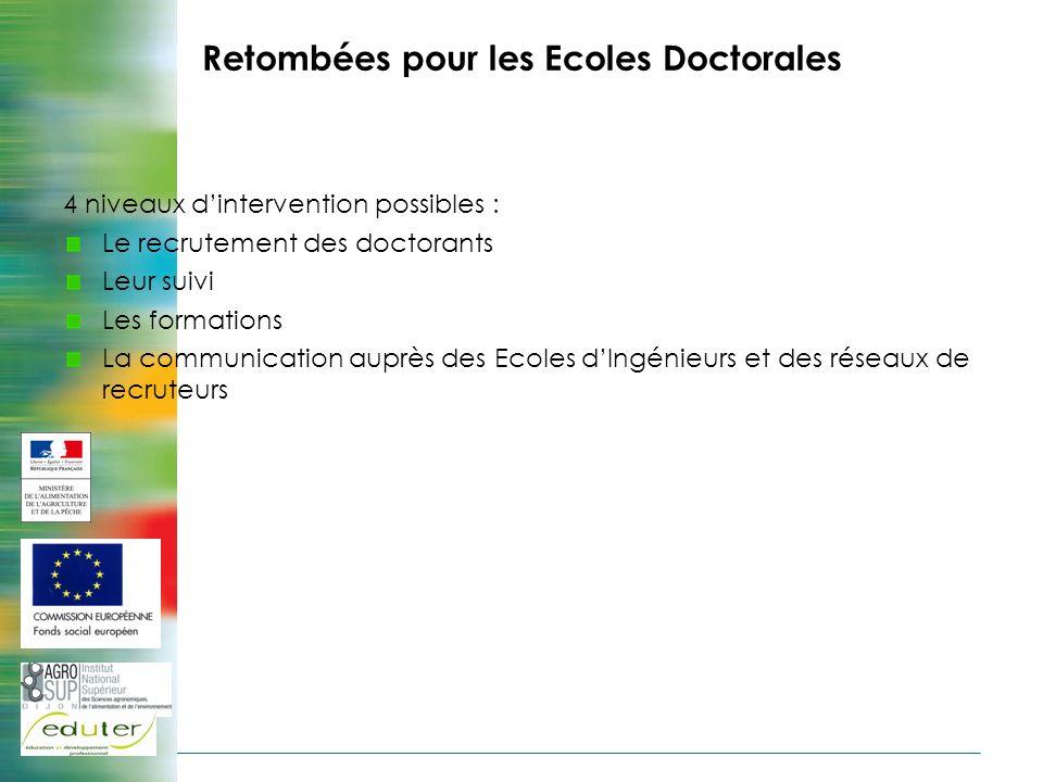 Retombées pour les Ecoles Doctorales 4 niveaux dintervention possibles : Le recrutement des doctorants Leur suivi Les formations La communication aupr