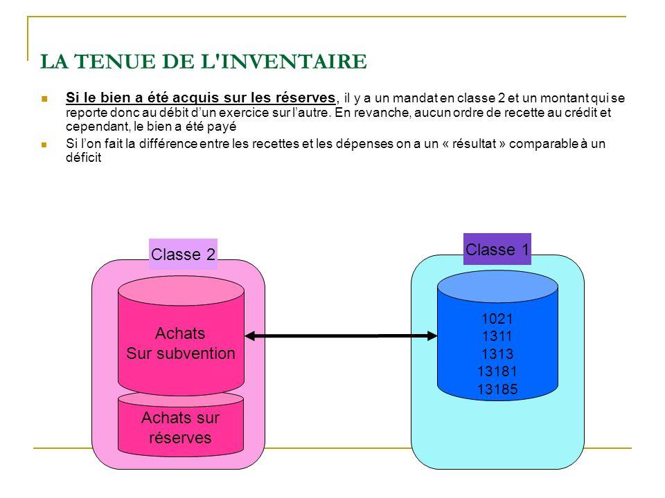 Achats sur réserves Si le bien a été acquis sur les réserves, il y a un mandat en classe 2 et un montant qui se reporte donc au débit dun exercice sur
