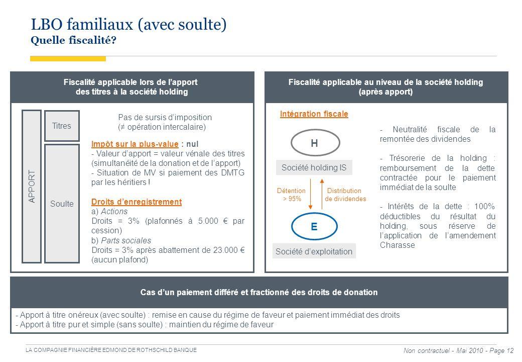 LA COMPAGNIE FINANCIÈRE EDMOND DE ROTHSCHILD BANQUE Non contractuel - Mai 2010 - Page 12 LBO familiaux (avec soulte) Quelle fiscalité? Fiscalité appli
