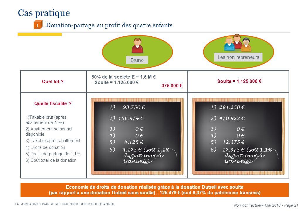 LA COMPAGNIE FINANCIÈRE EDMOND DE ROTHSCHILD BANQUE Non contractuel - Mai 2010 - Page 21 Cas pratique Donation-partage au profit des quatre enfants 1