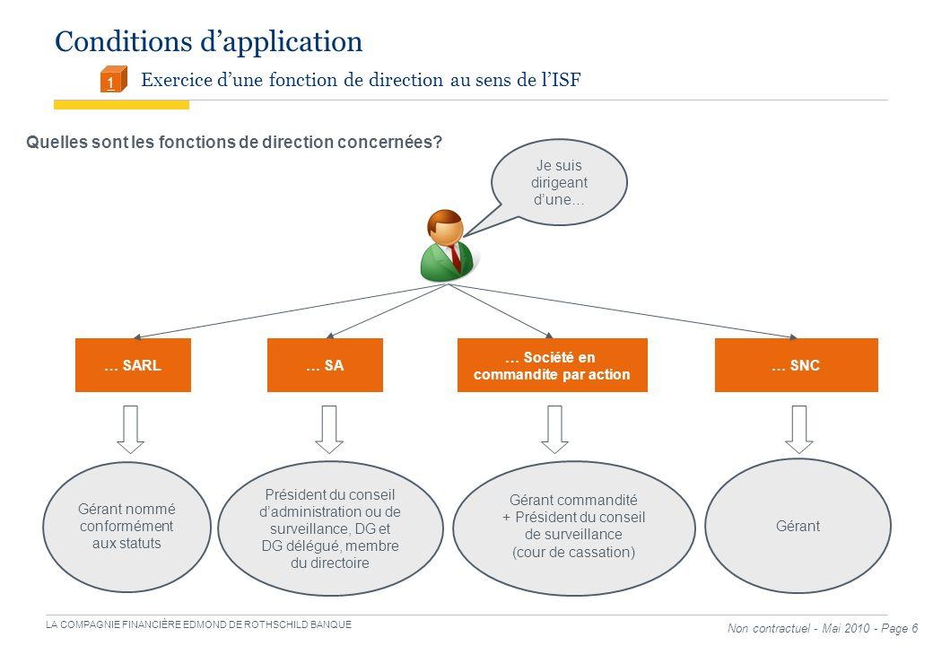 LA COMPAGNIE FINANCIÈRE EDMOND DE ROTHSCHILD BANQUE Non contractuel - Mai 2010 - Page 6 Conditions dapplication Exercice dune fonction de direction au