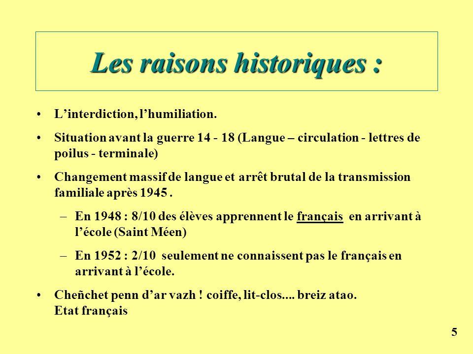 55 Les raisons historiques : Linterdiction, lhumiliation. Situation avant la guerre 14 - 18 (Langue – circulation - lettres de poilus - terminale) Cha