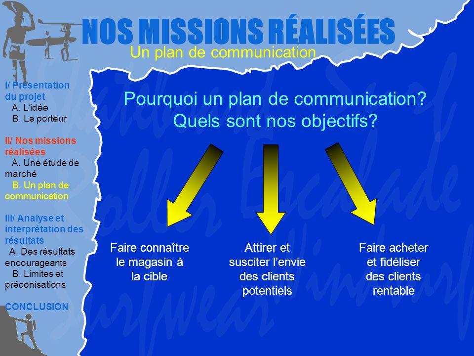 NOS MISSIONS RÉALISÉES Un plan de communication Pourquoi un plan de communication? Quels sont nos objectifs? Faire connaître le magasin à la cible Att