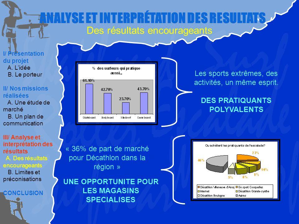 ANALYSE ET INTERPRÉTATION DES RESULTATS Des résultats encourageants Les sports extrêmes, des activités, un même esprit. DES PRATIQUANTS POLYVALENTS «