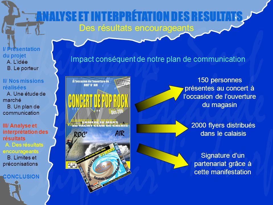 ANALYSE ET INTERPRÉTATION DES RESULTATS Des résultats encourageants Impact conséquent de notre plan de communication 150 personnes présentes au concer