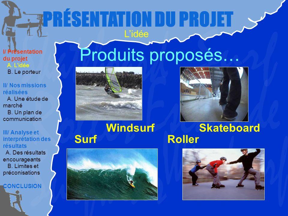 SkateboardWindsurf Surf Produits proposés… PRÉSENTATION DU PROJET Lidée Roller I/ Présentation du projet A. Lidée B. Le porteur II/ Nos missions réali