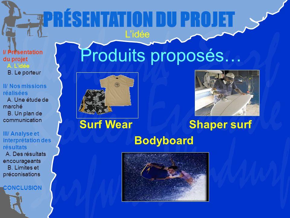PRÉSENTATION DU PROJET Produits proposés… Bodyboard Shaper surfSurf Wear Lidée I/ Présentation du projet A. Lidée B. Le porteur II/ Nos missions réali