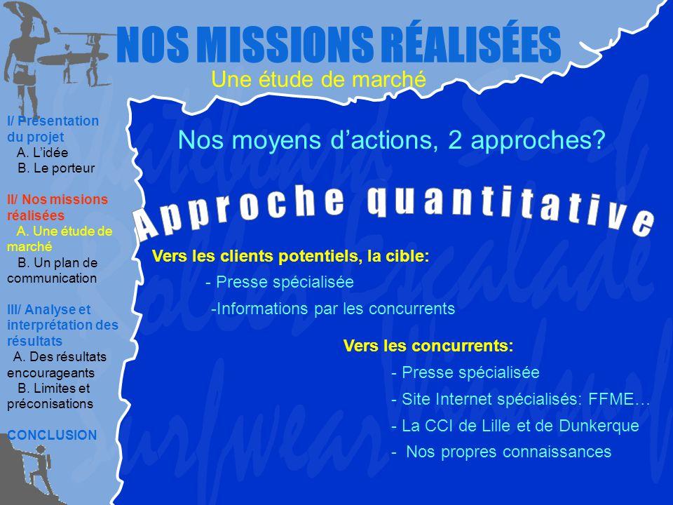 NOS MISSIONS RÉALISÉES Une étude de marché Nos moyens dactions, 2 approches.