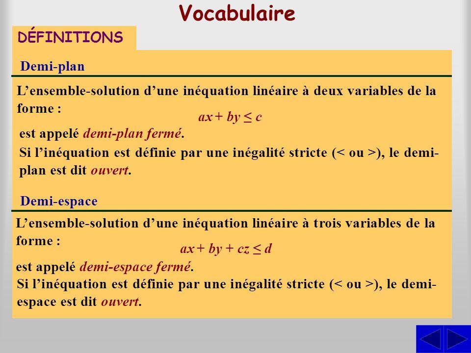 Vocabulaire DÉFINITIONS Demi-plan Lensemble-solution dune inéquation linéaire à deux variables de la forme : ax + by c est appelé demi-plan fermé. Len