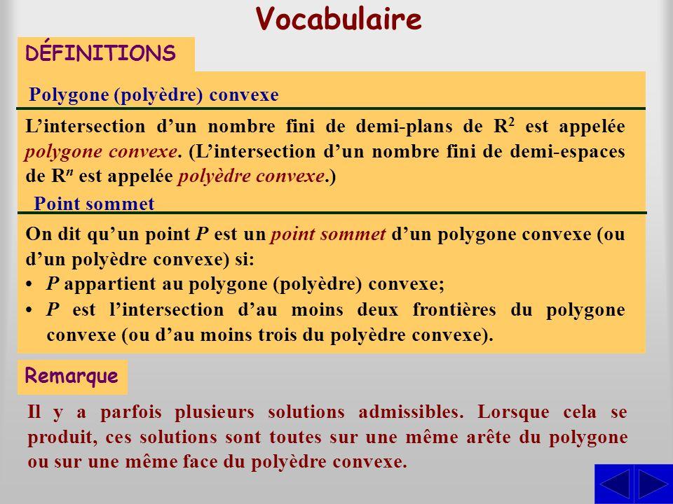 Vocabulaire DÉFINITIONS Polygone (polyèdre) convexe Lintersection dun nombre fini de demi-plans de R 2 est appelée polygone convexe.