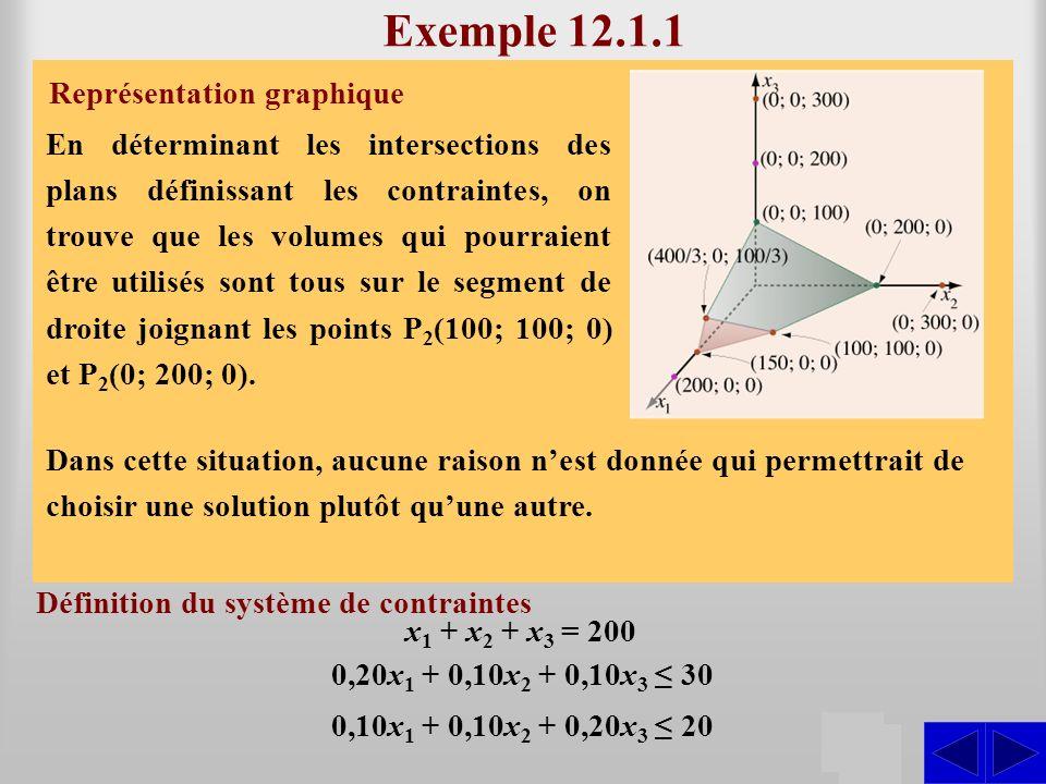 Exemple 12.1.1 S On désire faire deux solutions filles F 1 et F 2 à partir de trois solutions mères M 1, M 2 et M 3. Les solutions mères contiennent d