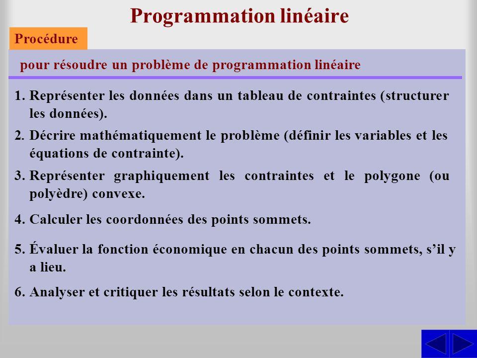 Programmation linéaire pour résoudre un problème de programmation linéaire 1.Représenter les données dans un tableau de contraintes (structurer les do