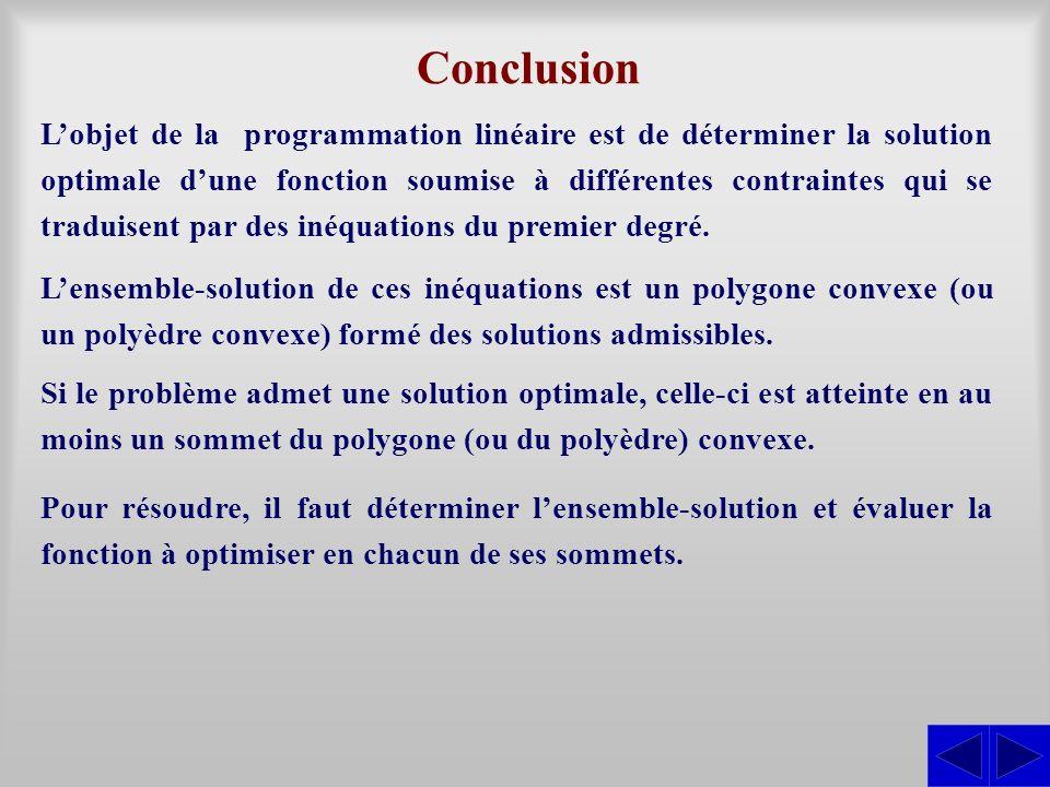 Conclusion Lobjet de la programmation linéaire est de déterminer la solution optimale dune fonction soumise à différentes contraintes qui se traduisen