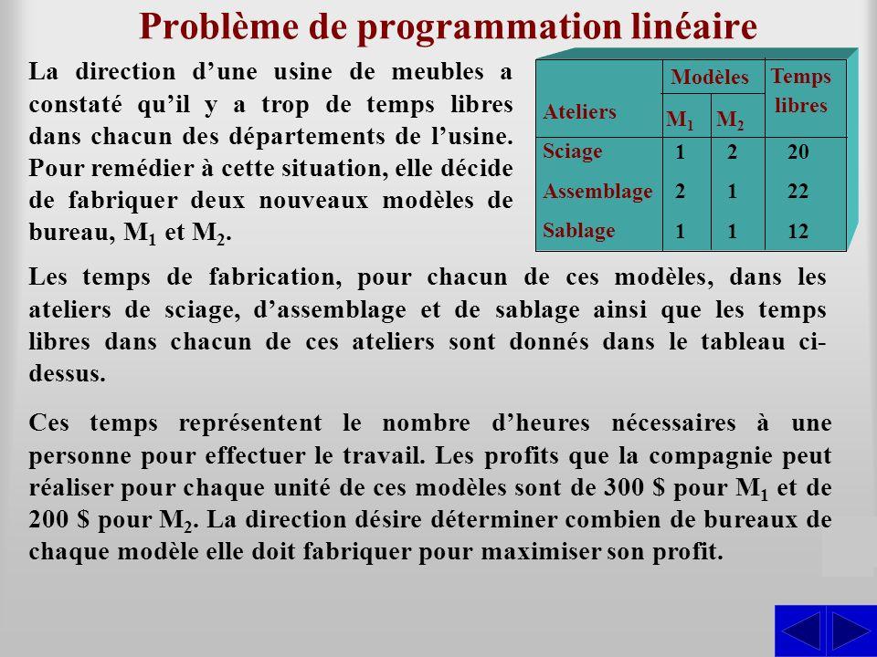Variables et contraintes S Posons x, le nombre de bureaux du modèle M 1, et y, le nombre de bureaux du modèle M 2.