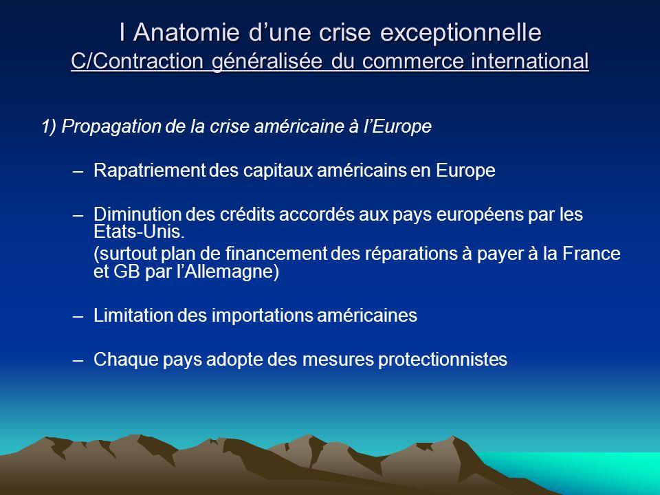 I Anatomie dune crise exceptionnelle C/Contraction généralisée du commerce international 1) Propagation de la crise américaine à lEurope –Rapatriement des capitaux américains en Europe –Diminution des crédits accordés aux pays européens par les Etats-Unis.