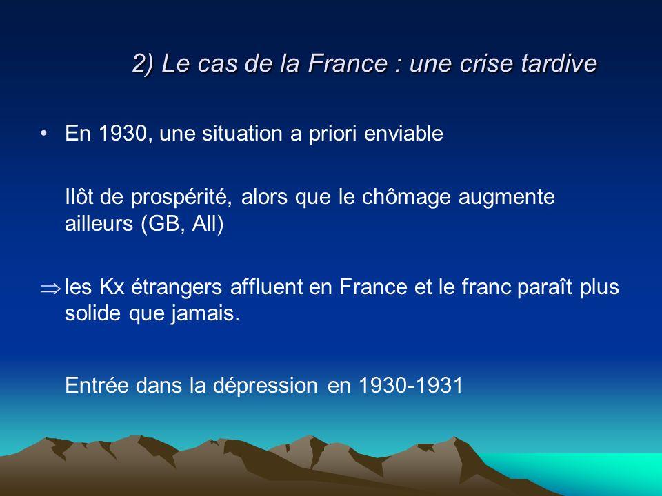 2) Le cas de la France : une crise tardive En 1930, une situation a priori enviable Ilôt de prospérité, alors que le chômage augmente ailleurs (GB, All) les Kx étrangers affluent en France et le franc paraît plus solide que jamais.