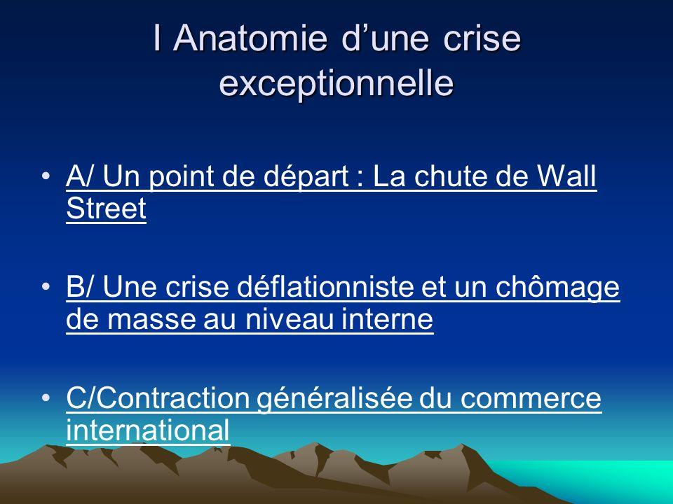 I Anatomie dune crise exceptionnelle A/ Un point de départ : La chute de Wall Street B/ Une crise déflationniste et un chômage de masse au niveau interne C/Contraction généralisée du commerce international