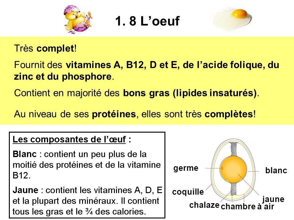 1. 8 Loeuf Très complet! Fournit des vitamines A, B12, D et E, de lacide folique, du zinc et du phosphore. Contient en majorité des bons gras (lipides