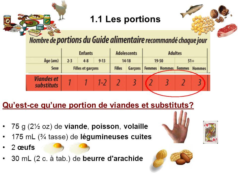 Quest-ce quune portion de viandes et substituts? 75 g (2½ oz) de viande, poisson, volaille 175 mL (¾ tasse) de légumineuses cuites 2 œufs 30 mL (2 c.