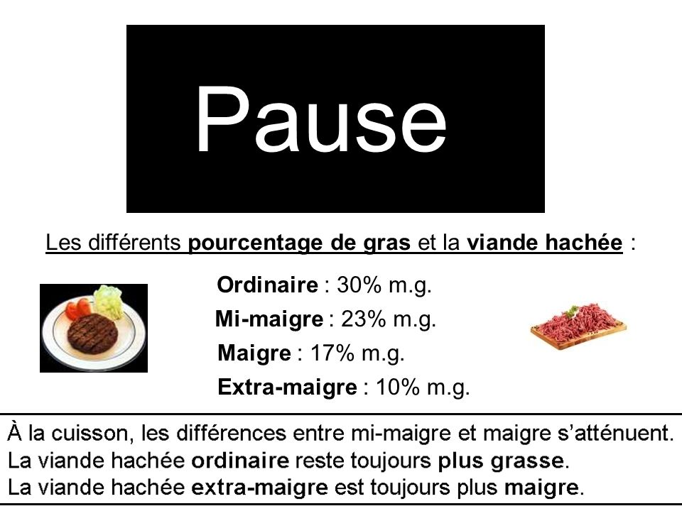 Pause Ordinaire : 30% m.g. Mi-maigre : 23% m.g. Maigre : 17% m.g. Extra-maigre : 10% m.g. Les différents pourcentage de gras et la viande hachée :