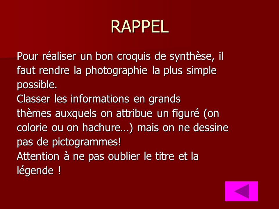 RAPPEL Pour réaliser un bon croquis de synthèse, il faut rendre la photographie la plus simple possible. Classer les informations en grands thèmes aux