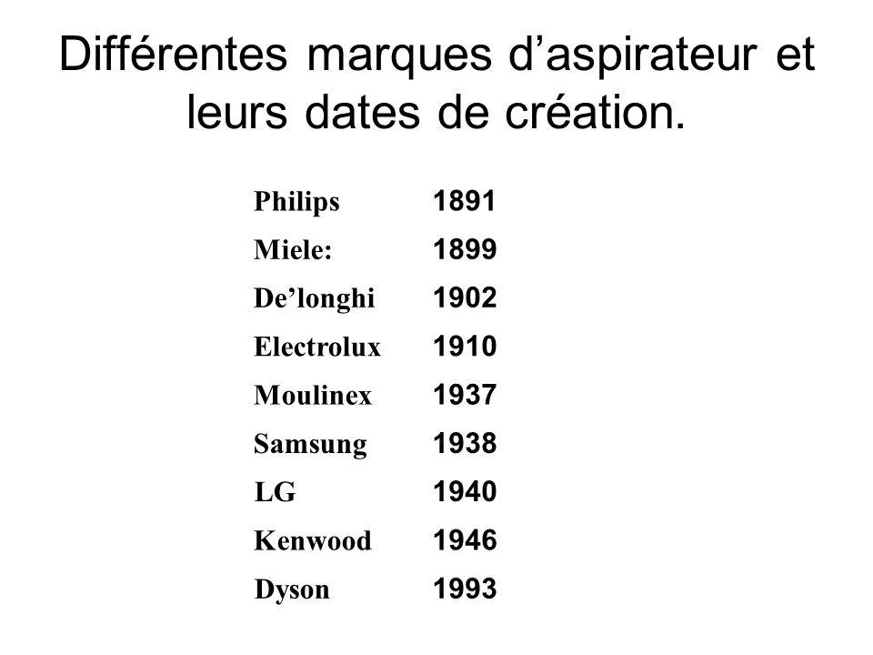 Différentes marques daspirateur et leurs dates de création. Philips 1891 Miele: 1899 Delonghi 1902 Electrolux 1910 Moulinex 1937 Samsung 1938 LG 1940