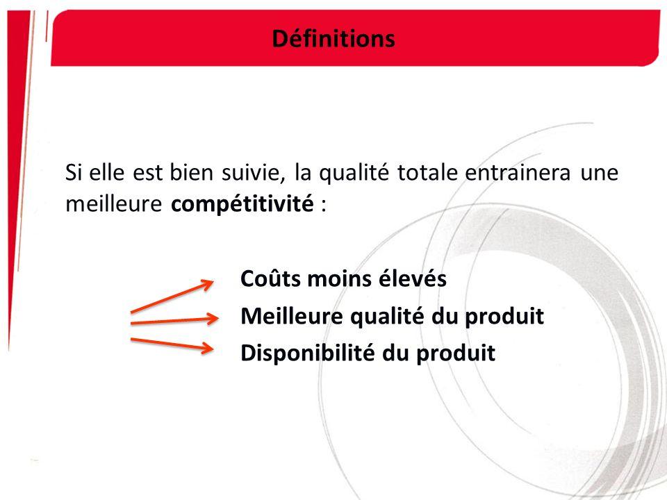 Définitions Si elle est bien suivie, la qualité totale entrainera une meilleure compétitivité : Coûts moins élevés Meilleure qualité du produit Dispon