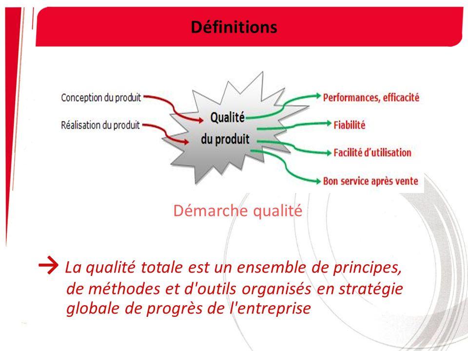 Définitions Démarche qualité La qualité totale est un ensemble de principes, de méthodes et d'outils organisés en stratégie globale de progrès de l'en