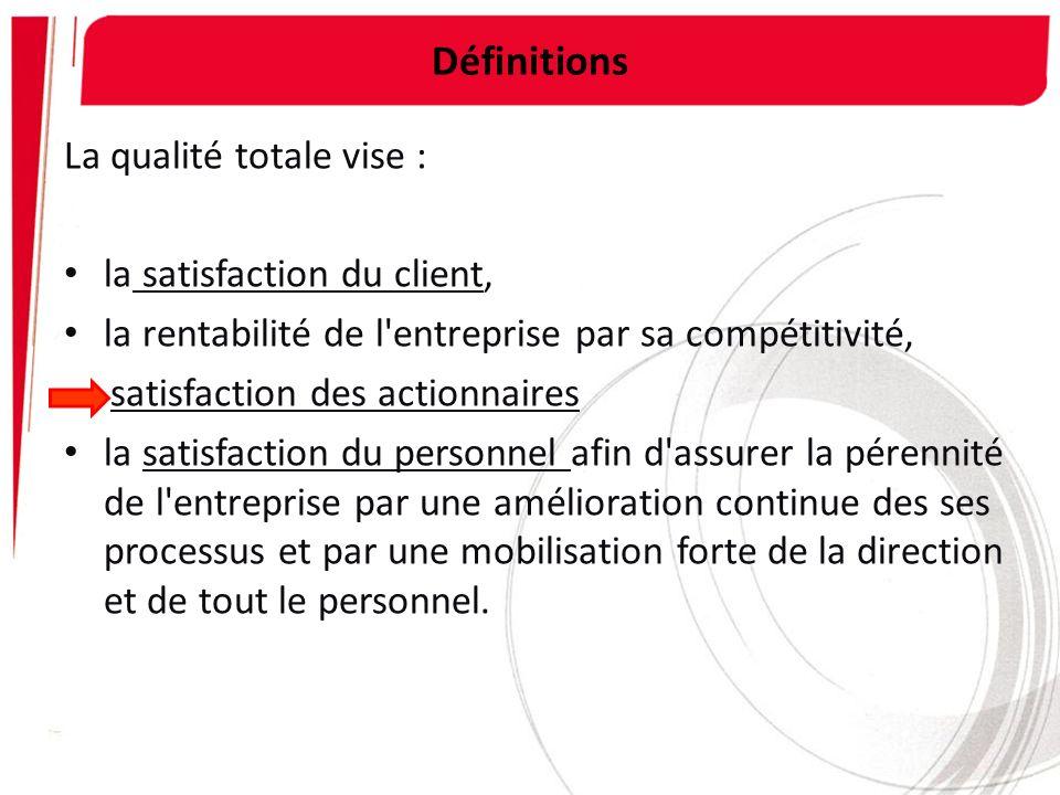 Définitions La qualité totale vise : la satisfaction du client, la rentabilité de l'entreprise par sa compétitivité, satisfaction des actionnaires la