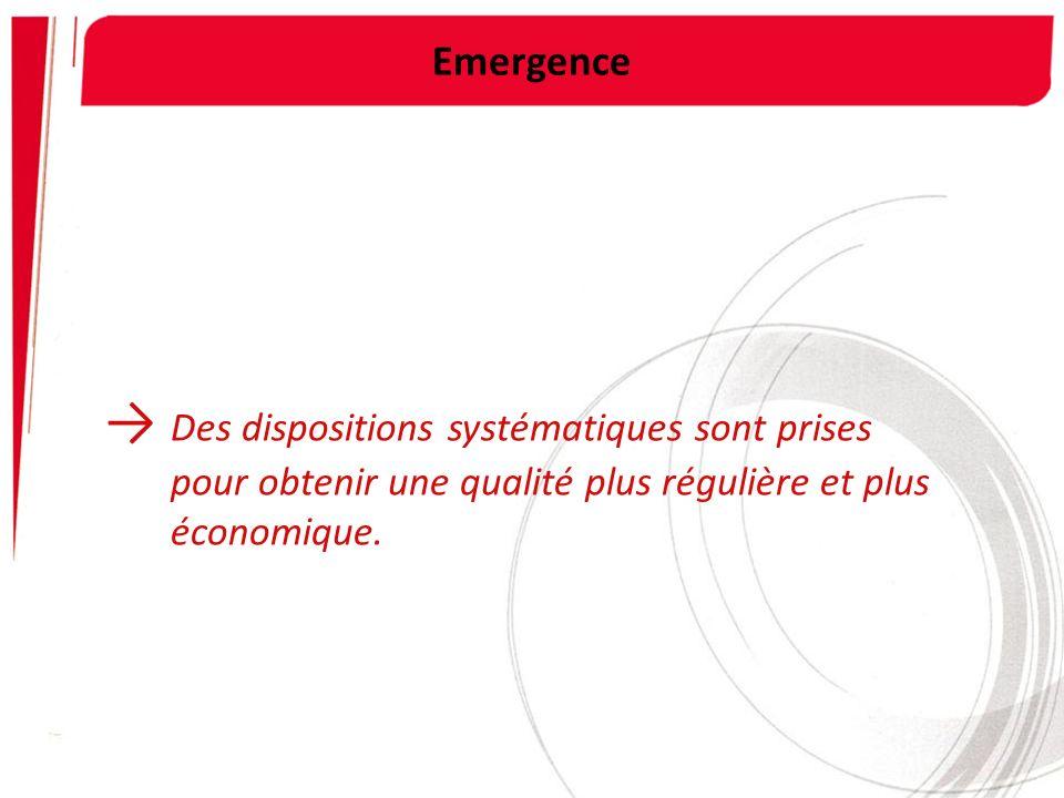 Emergence Des dispositions systématiques sont prises pour obtenir une qualité plus régulière et plus économique.