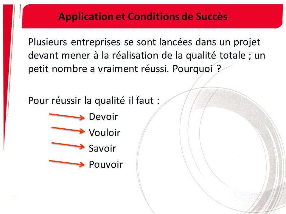 Application et Conditions de Succès Plusieurs entreprises se sont lancées dans un projet devant mener à la réalisation de la qualité totale ; un petit