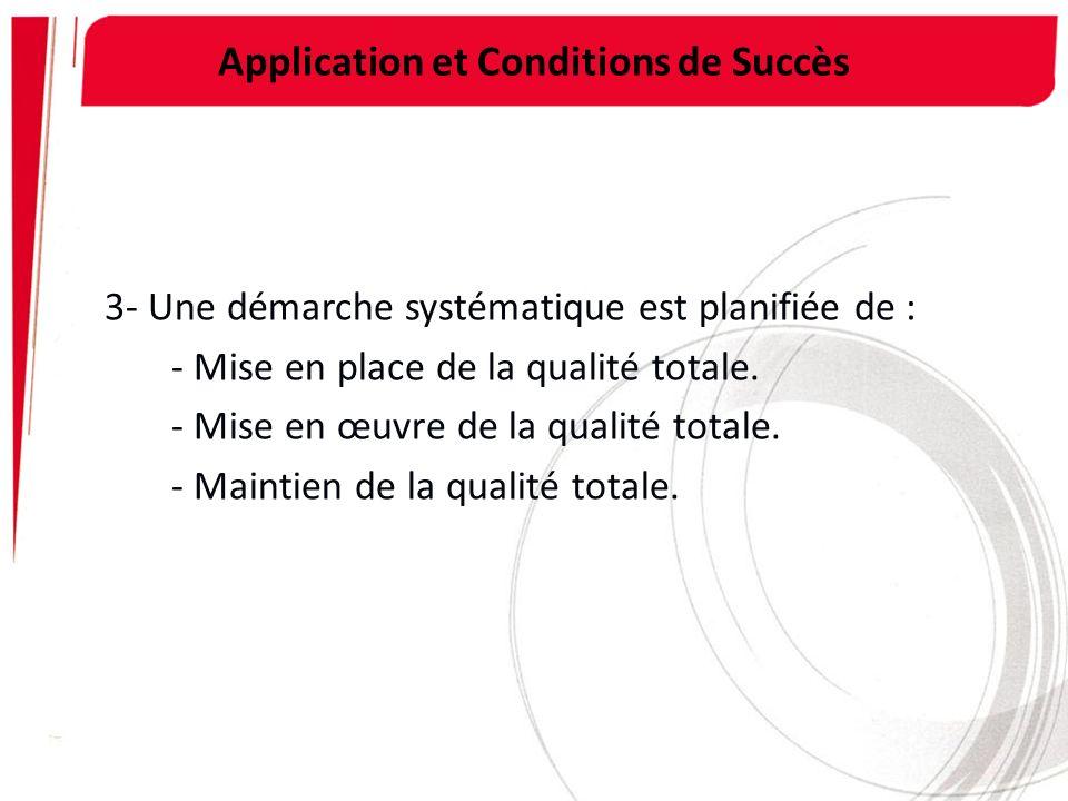 Application et Conditions de Succès 3- Une démarche systématique est planifiée de : - Mise en place de la qualité totale. - Mise en œuvre de la qualit