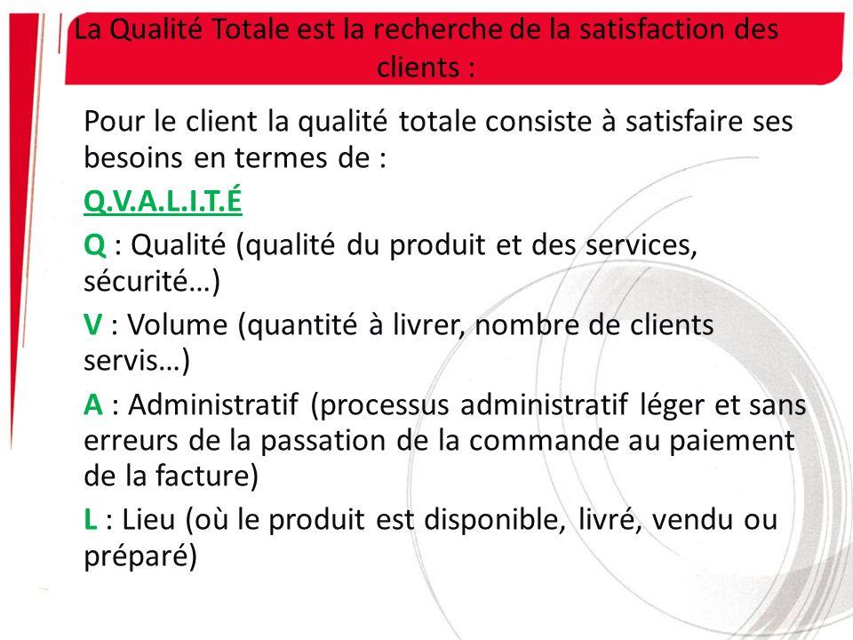 La Qualité Totale est la recherche de la satisfaction des clients : Pour le client la qualité totale consiste à satisfaire ses besoins en termes de :
