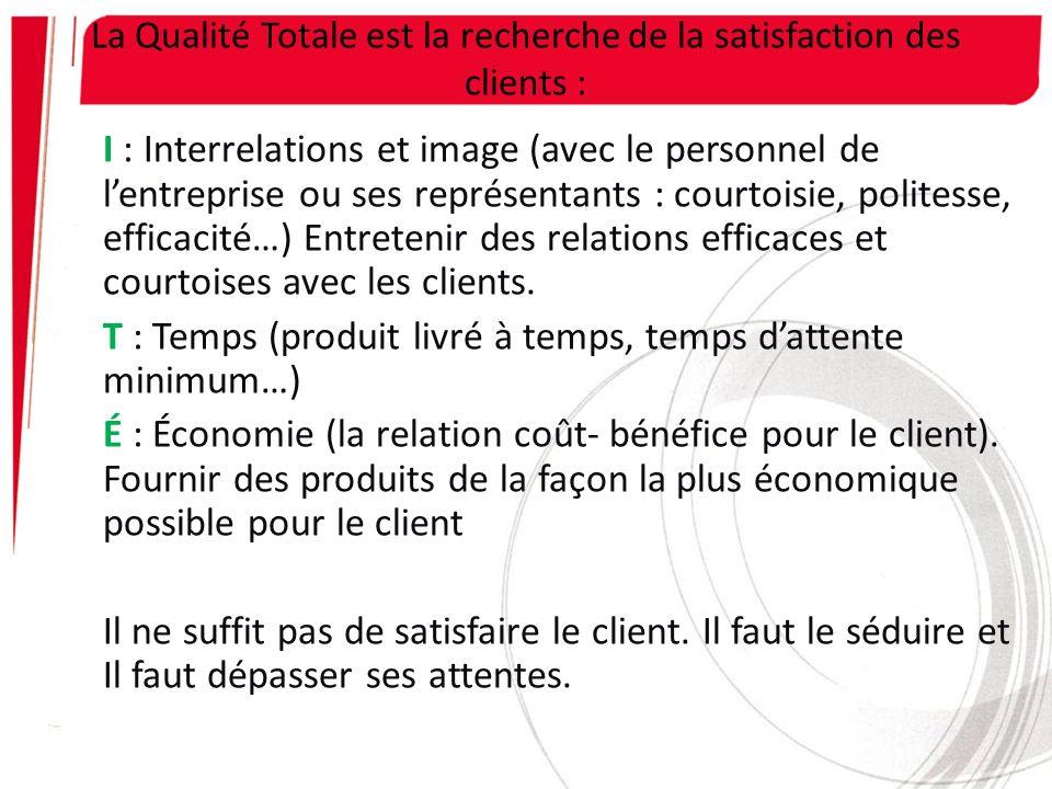 La Qualité Totale est la recherche de la satisfaction des clients : I : Interrelations et image (avec le personnel de lentreprise ou ses représentants