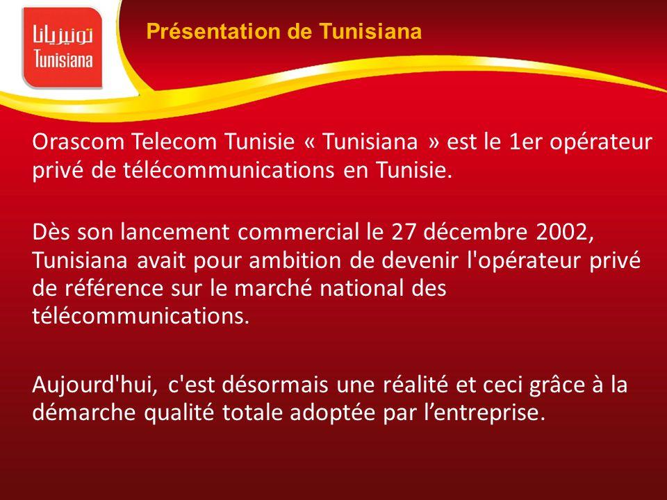 Orascom Telecom Tunisie « Tunisiana » est le 1er opérateur privé de télécommunications en Tunisie. Dès son lancement commercial le 27 décembre 2002, T