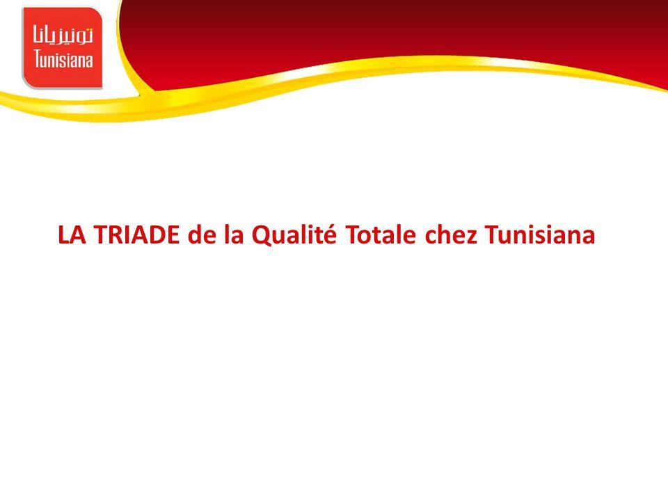LA TRIADE de la Qualité Totale chez Tunisiana